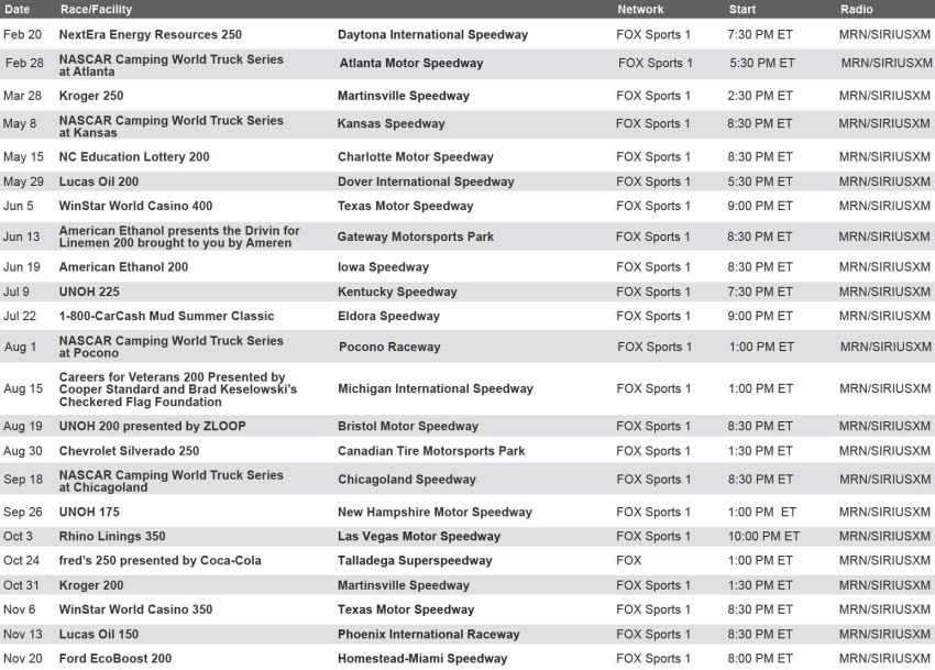 1000  ideas about Sprint Cup Schedule on Pinterest   NASCAR ...